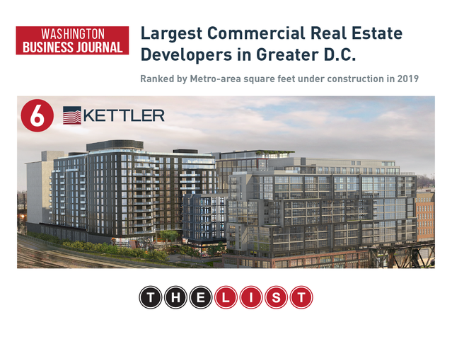 KETTLER Recognized as #7 Largest Commercial Real Estate Developer in Greater D.C.